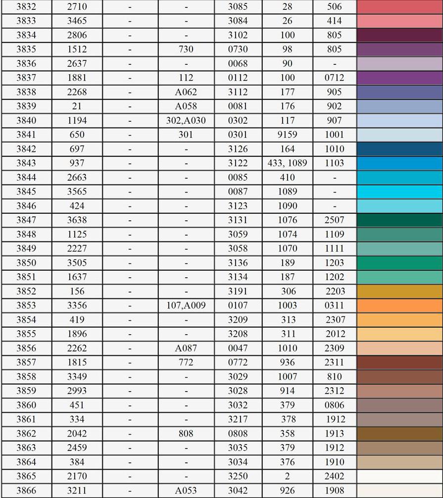 Таблица перевода по вышивке