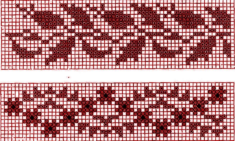 Stitch.kh.ua Вышивка крестом